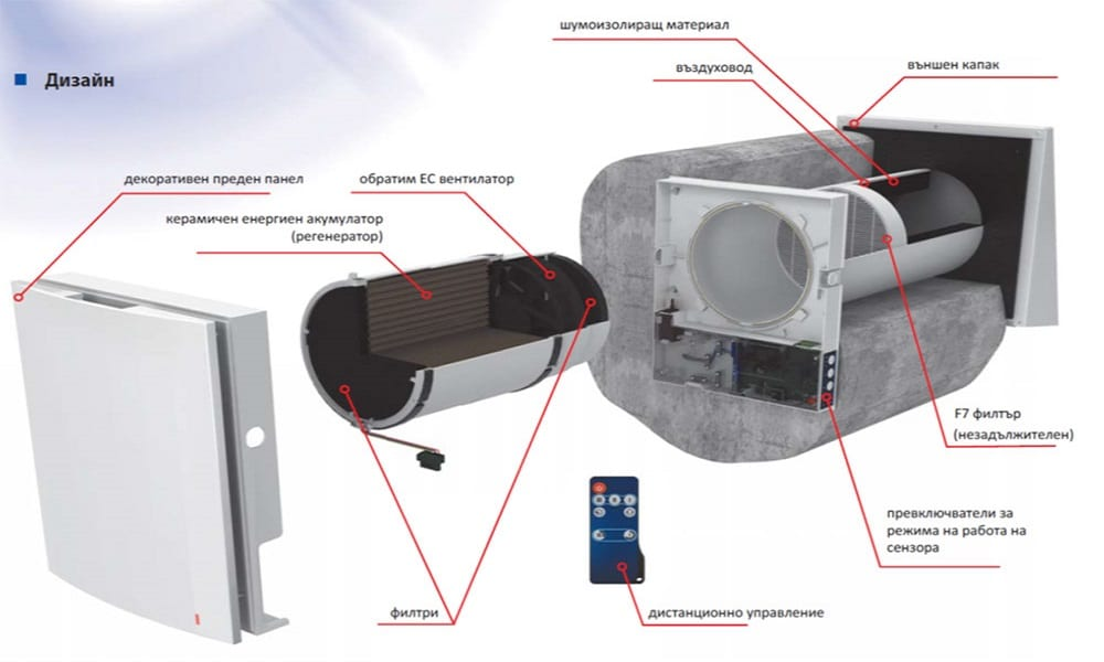 вентилационна-система