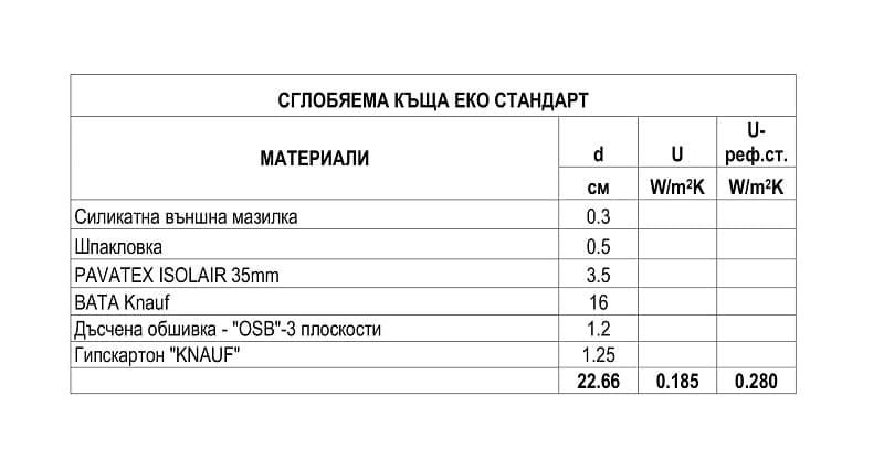 ТАБЛИЦА-ЕКОСТАНДАРТ-800х403рх