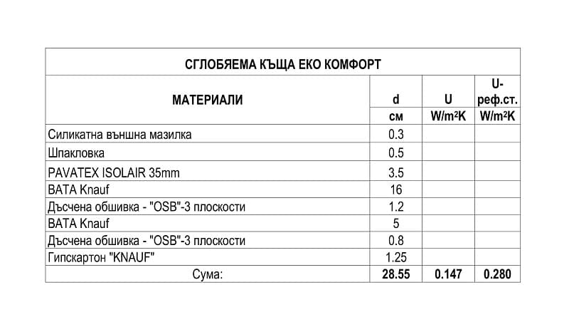 таблица-ЕКОКОМФОРТ-800х452рх
