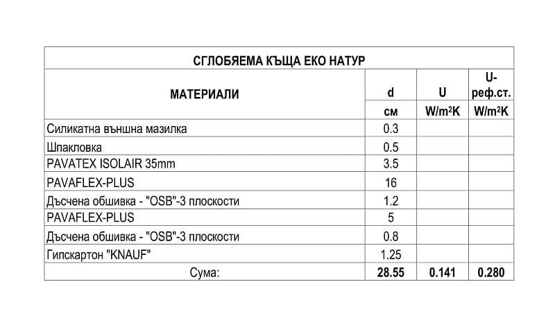 таблица- ЕКОНАТУР-800х459рх